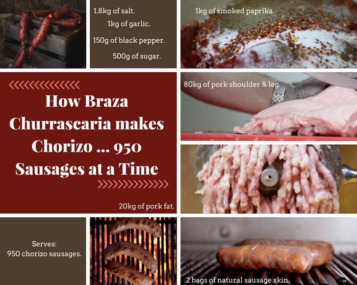 How Braza Churrascaria makes Chorizo ... 950 Sausages at a Time