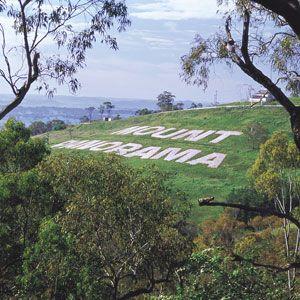 Mount Panorama Motor Racing Track